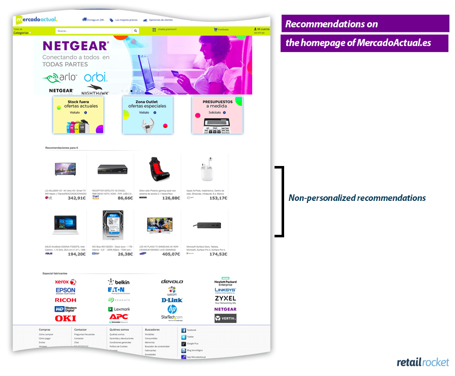 Ontdek hoe MercadoActual.es dankzij website personalisatie